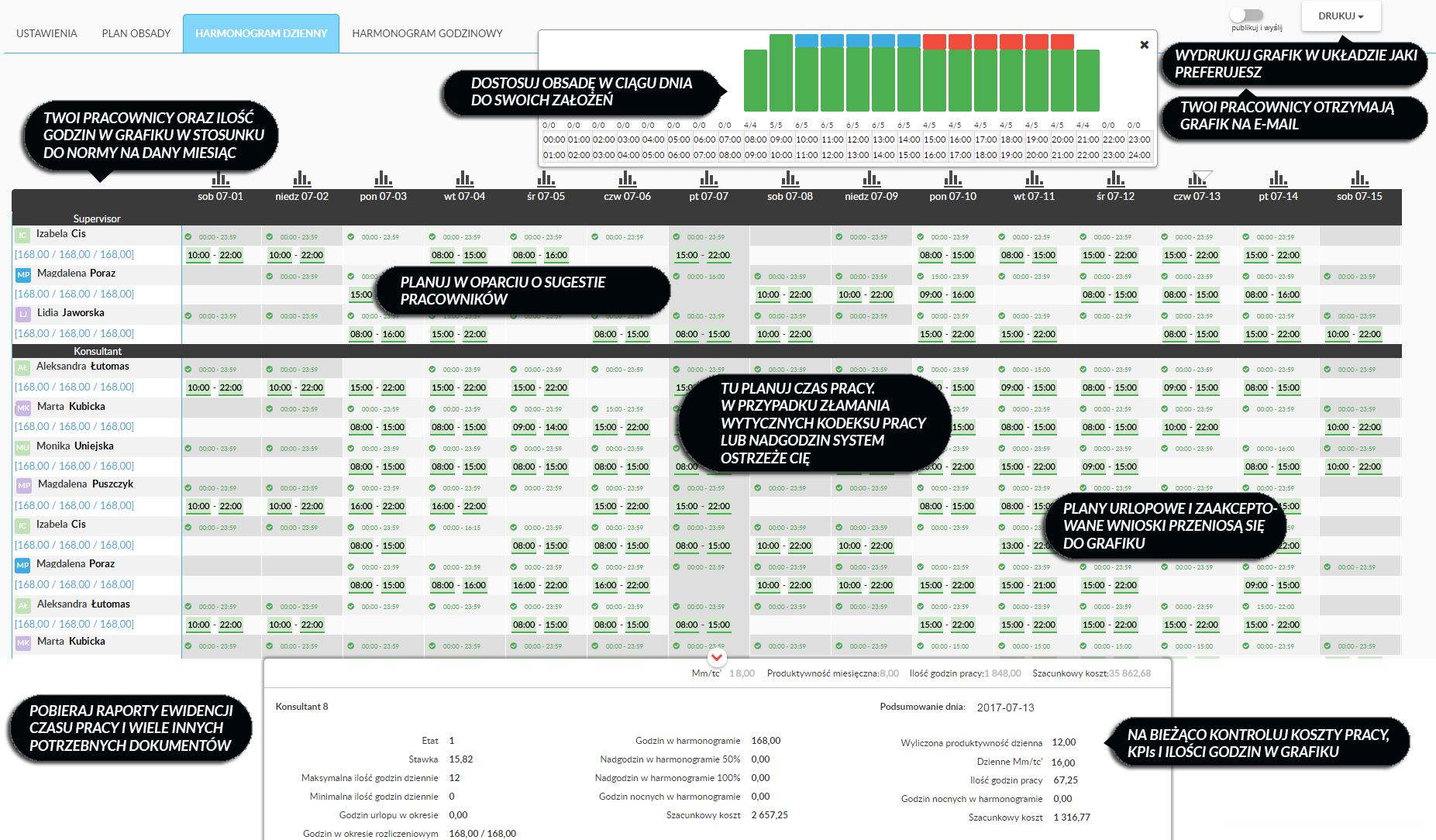 grafik pracy program czas pracy kalendarz pracy podział pracy